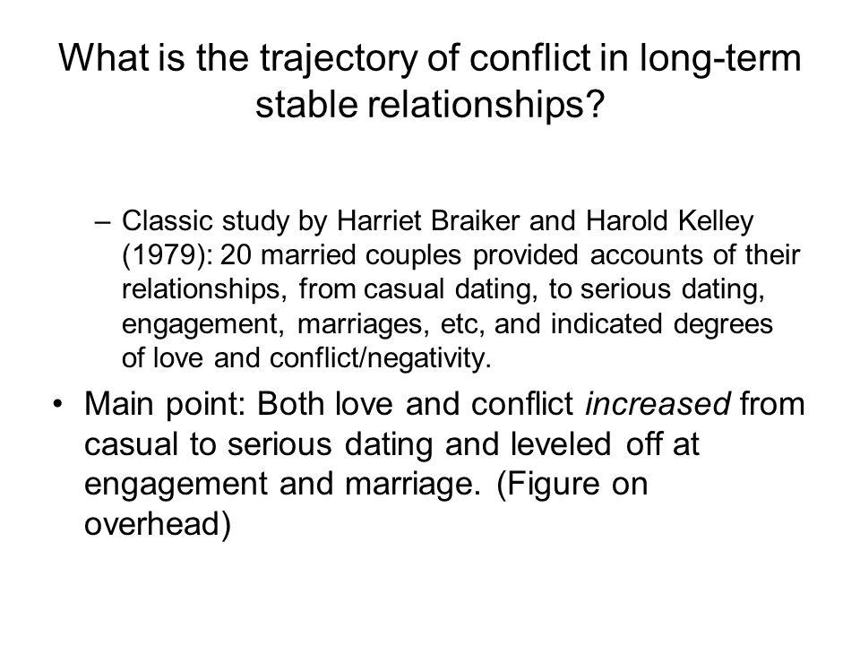 What is the trajectory of conflict in long-term stable relationships? –Classic study by Harriet Braiker and Harold Kelley (1979): 20 married couples p