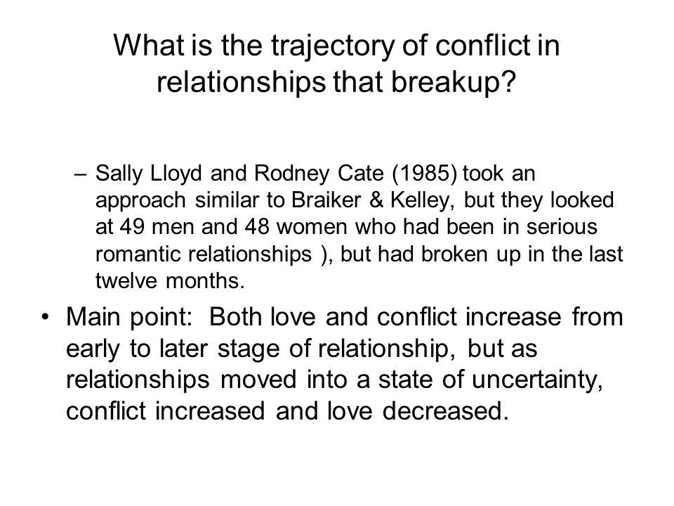 What is the trajectory of conflict in relationships that breakup? –Sally Lloyd and Rodney Cate (1985) took an approach similar to Braiker & Kelley, bu