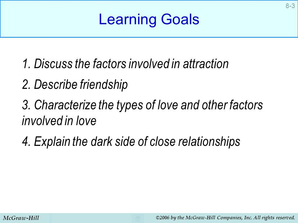McGraw-Hill ©2006 by the McGraw-Hill Companies, Inc. All rights reserved. 8-3 Learning Goals 1. Discuss the factors involved in attraction 2. Describe