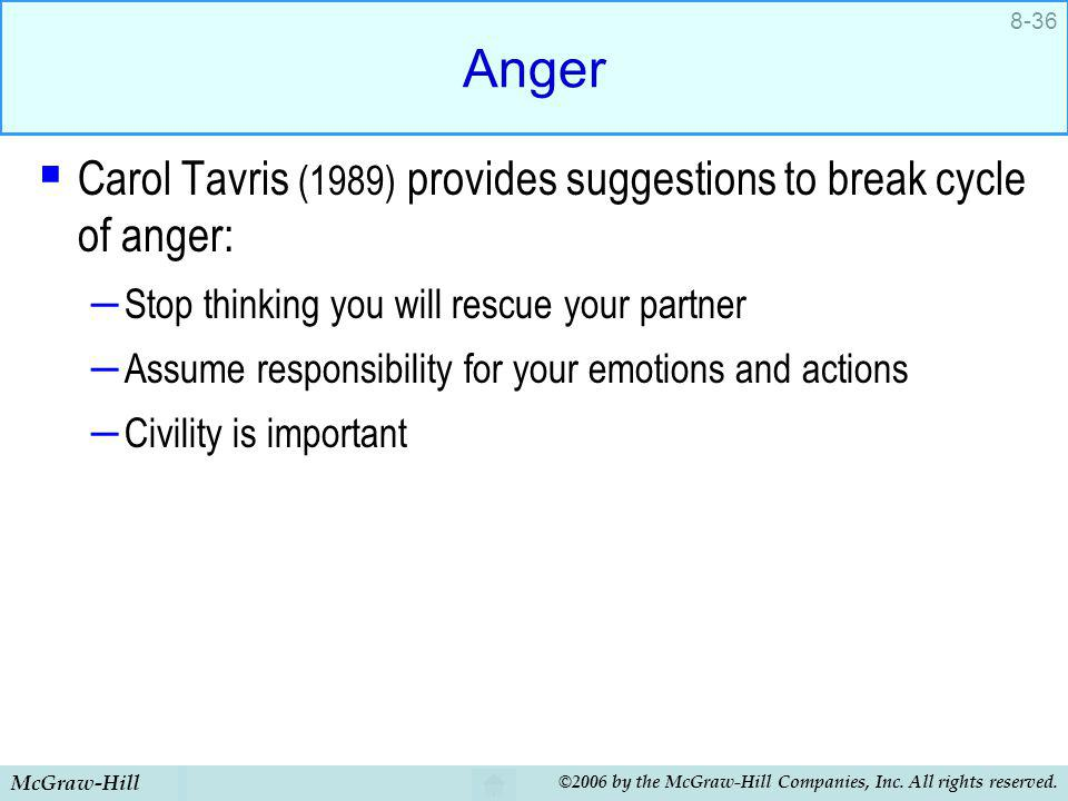 McGraw-Hill ©2006 by the McGraw-Hill Companies, Inc. All rights reserved. 8-36 Anger Carol Tavris (1989) provides suggestions to break cycle of anger: