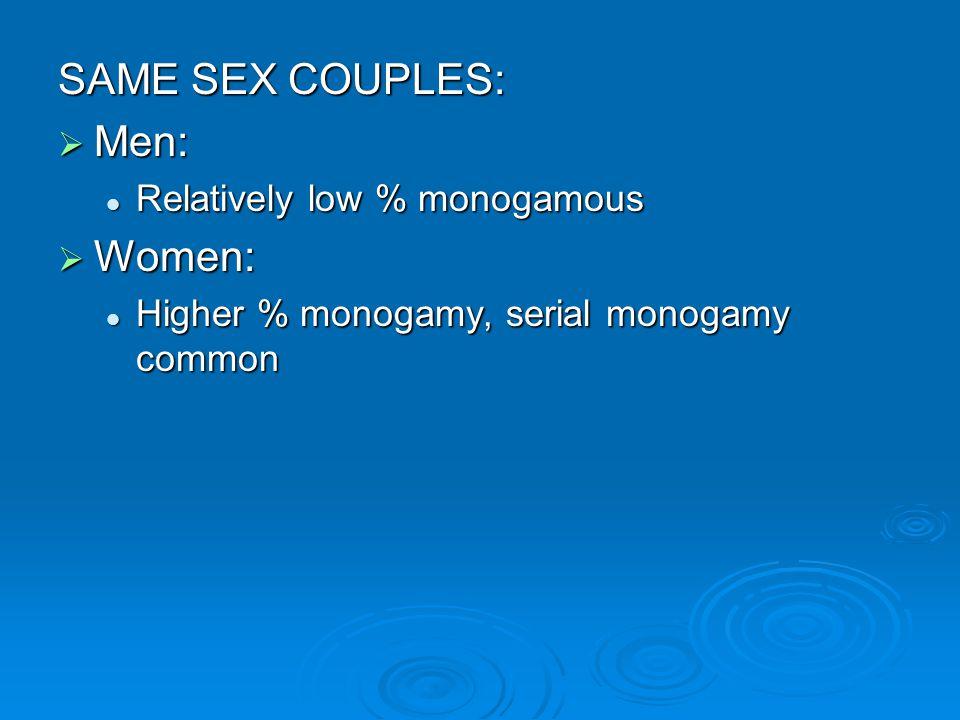 SAME SEX COUPLES: Men: Men: Relatively low % monogamous Relatively low % monogamous Women: Women: Higher % monogamy, serial monogamy common Higher % monogamy, serial monogamy common