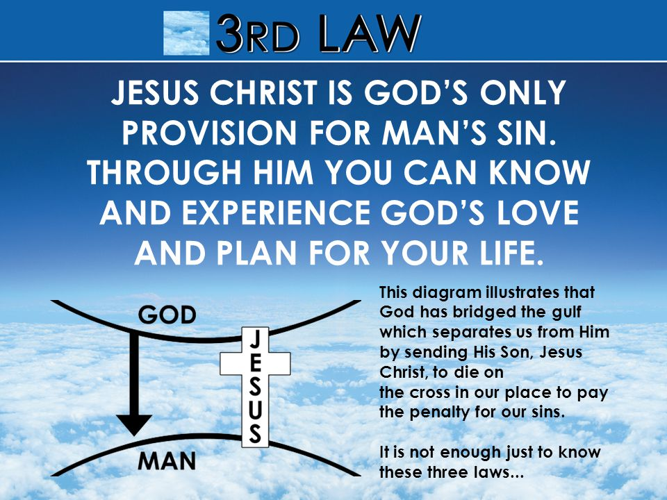 This diagram illustrates that God has bridged the gulf which separates us from Him by sending His Son, Jesus Christ, to die on the cross in our place to pay the penalty for our sins.