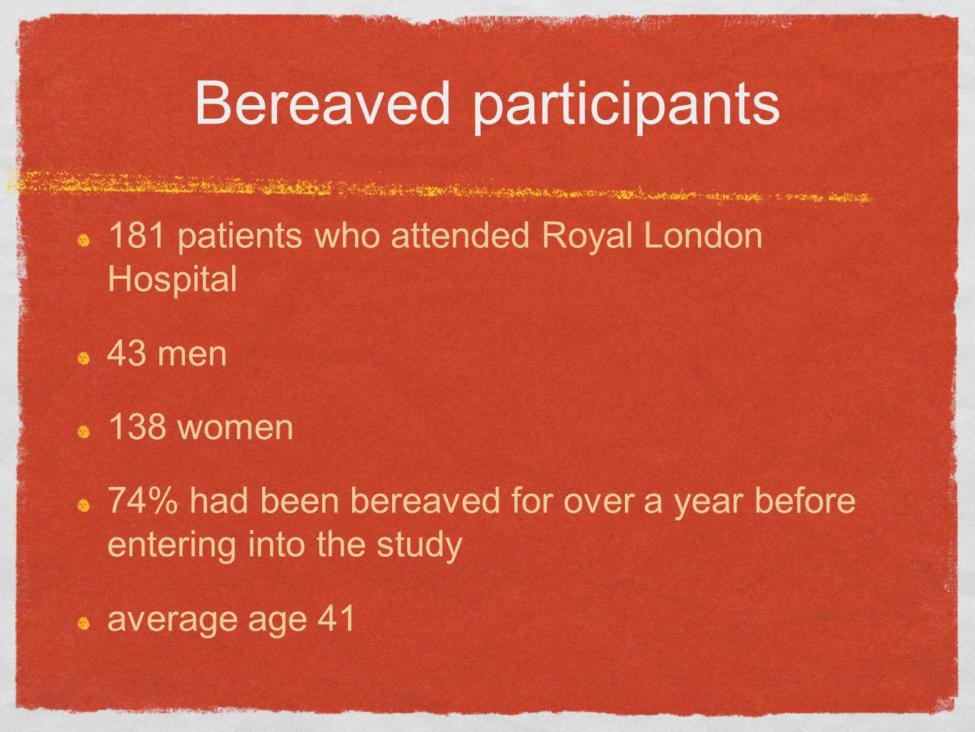 Bereaved participants 181 patients who attended Royal London Hospital 43 men 138 women 74% had been bereaved for over a year before entering into the study average age 41