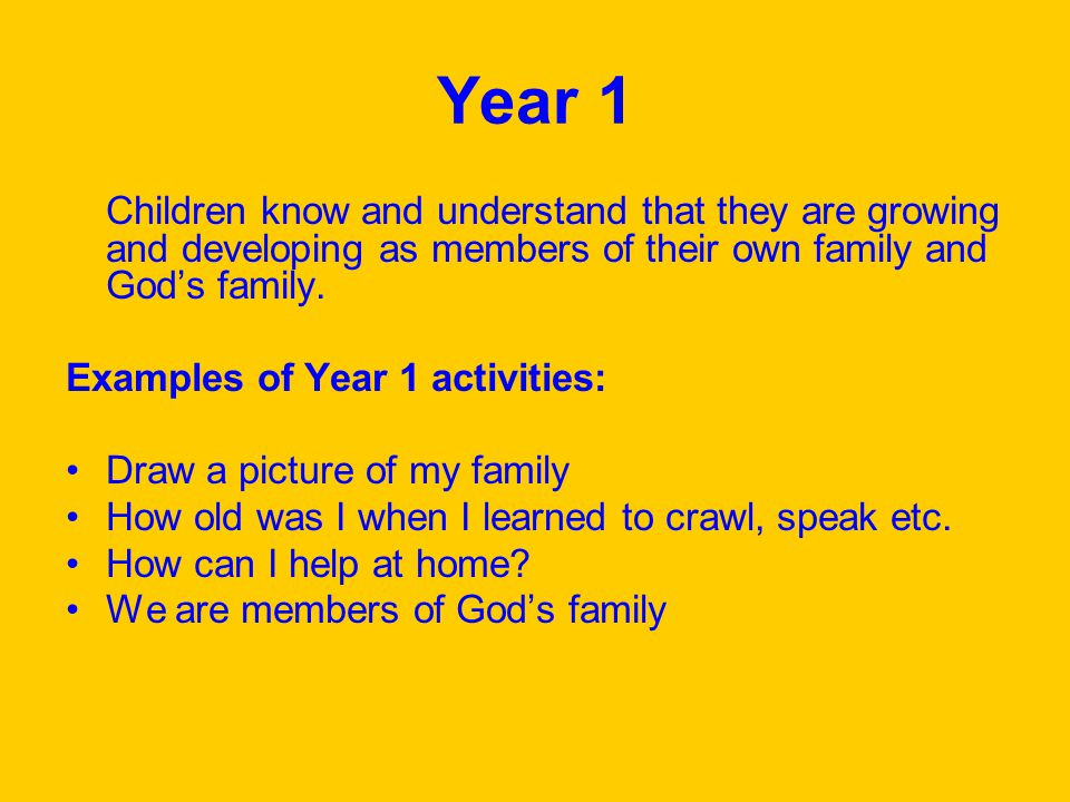 Year 1 Children know and understand that they are growing and developing as members of their own family and Gods family.