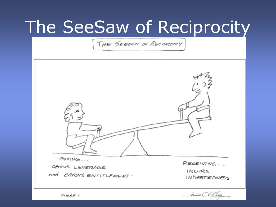 The SeeSaw of Reciprocity Fig. 1, Try to See It My Way: Being Fair in Love and Marriage, Hibbs w/Getzen, Avery/Penguin,2009