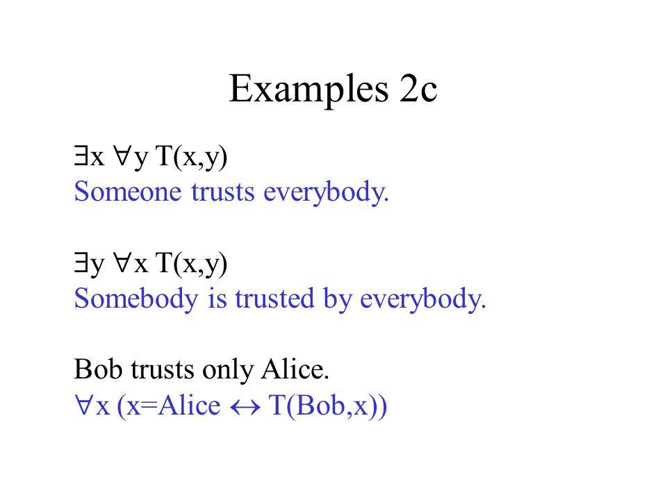 Examples 2b Alice trusts herself. T(Alice, Alice) Alice trusts nobody.