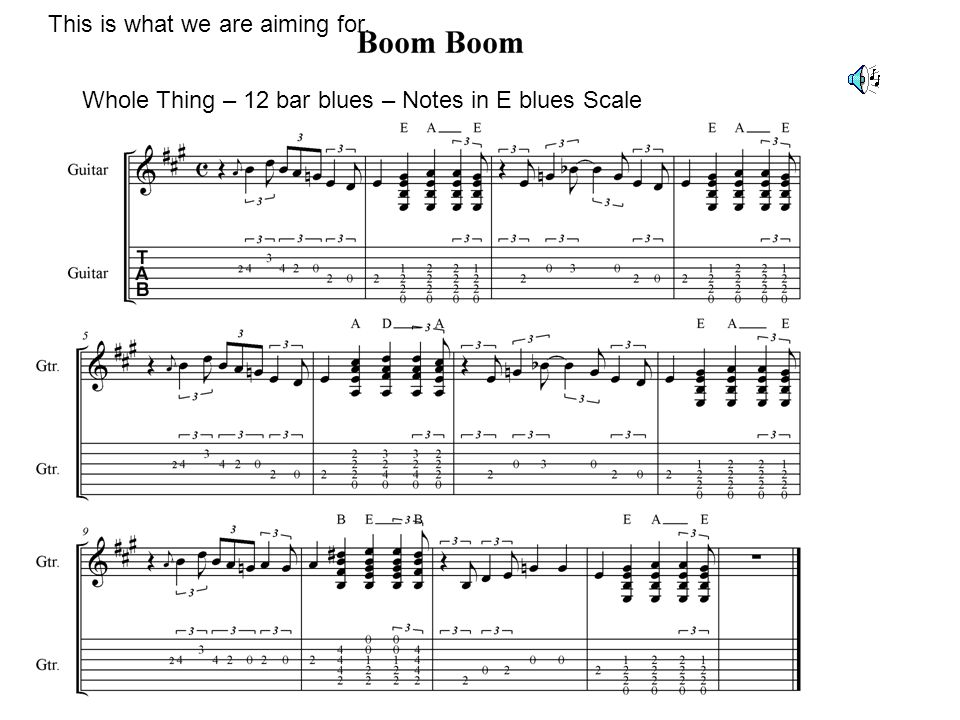 This is what we are aiming for. Whole Thing – 12 bar blues – Notes in E blues Scale