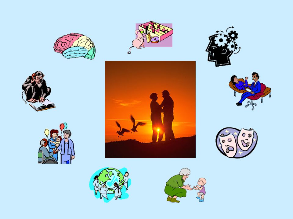 Sex & Love Objectives: 1.To introduce sex and love as topics in psychological science 2.To illustrate the variety of basic processes the contribute to sexual arousal and mate selection 3.To demonstrate the value of research with laboratory animals in psychologists efforts to understand sex and love