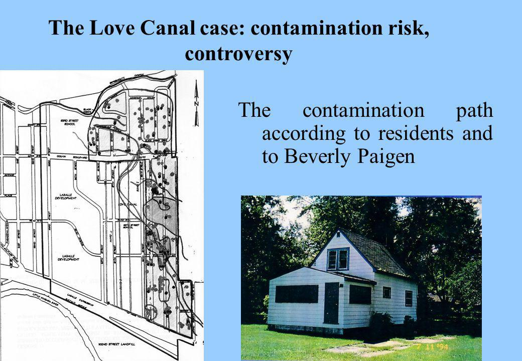 The contamination path according to residents and to Beverly Paigen The Love Canal case: contamination risk, controversy