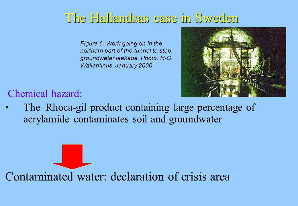 The Hallandsas case in Sweden Chemical hazard: The Rhoca-gil product containing large percentage of acrylamide contaminates soil and groundwater Contaminated water: declaration of crisis area Figure 6.