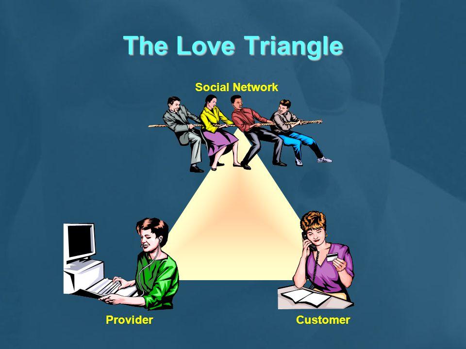 The Love Triangle Social Network CustomerProvider