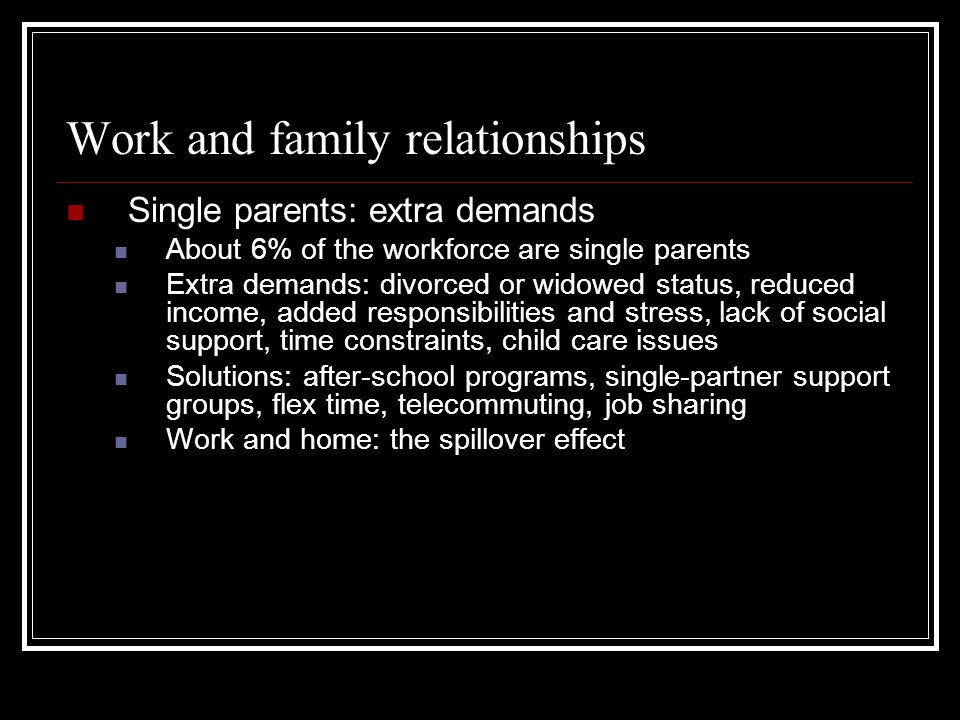 Work and family relationships Single parents: extra demands About 6% of the workforce are single parents Extra demands: divorced or widowed status, re