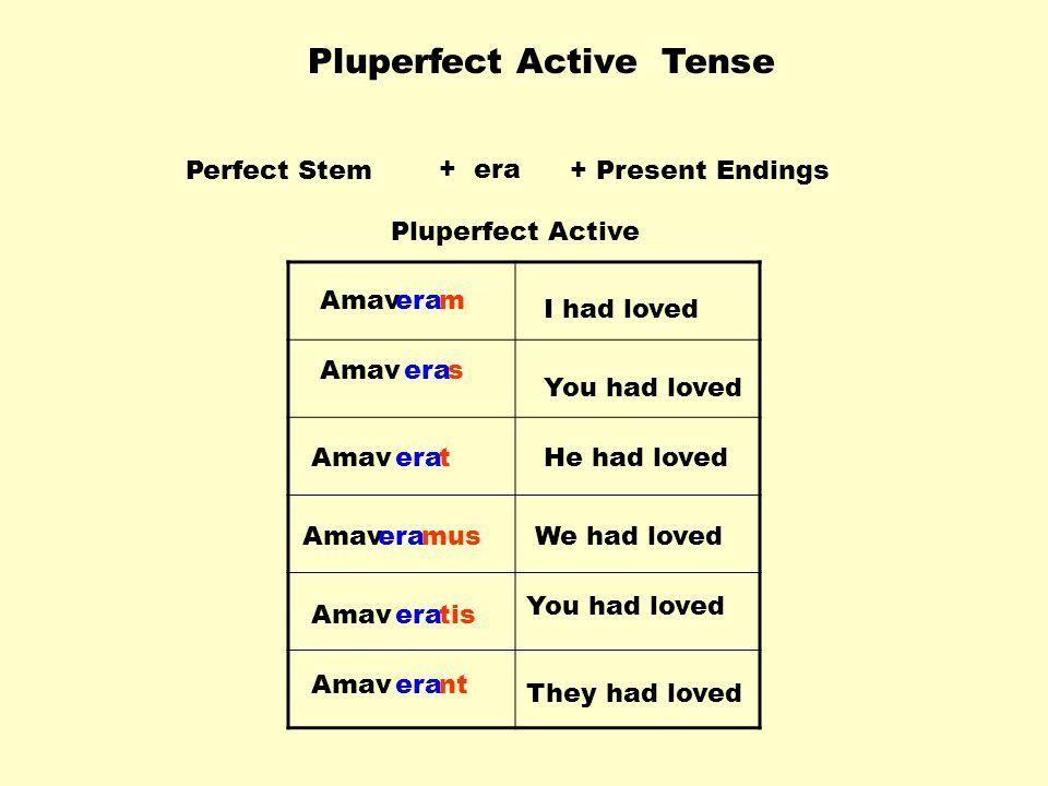 Pluperfect Active Tense Perfect Stem+ era+ Present Endings Amav era mus era s m t tis nt You had loved I had loved He had loved You had loved We had loved They had loved Pluperfect Active