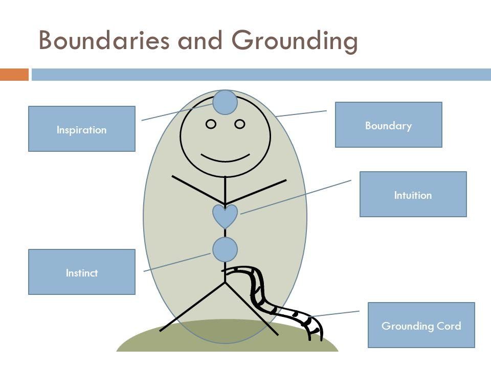 Boundaries and Grounding Boundary Inspiration Intuition Instinct Grounding Cord