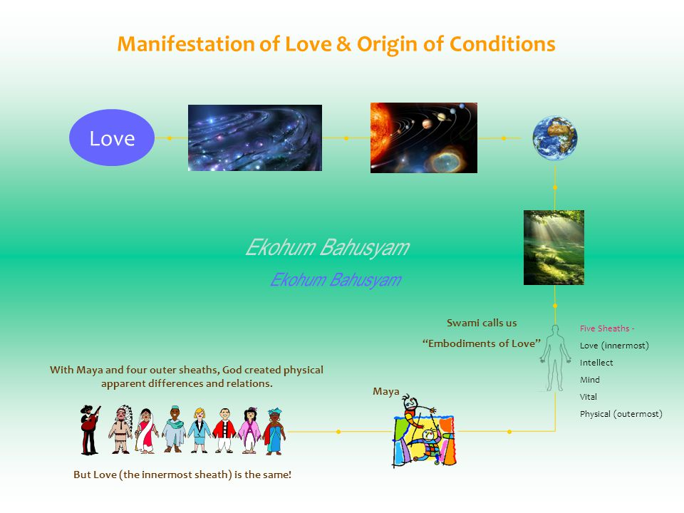 Characteristics of unconditional Love…no reason, no season for love Unconditional love is the happiness experienced within.