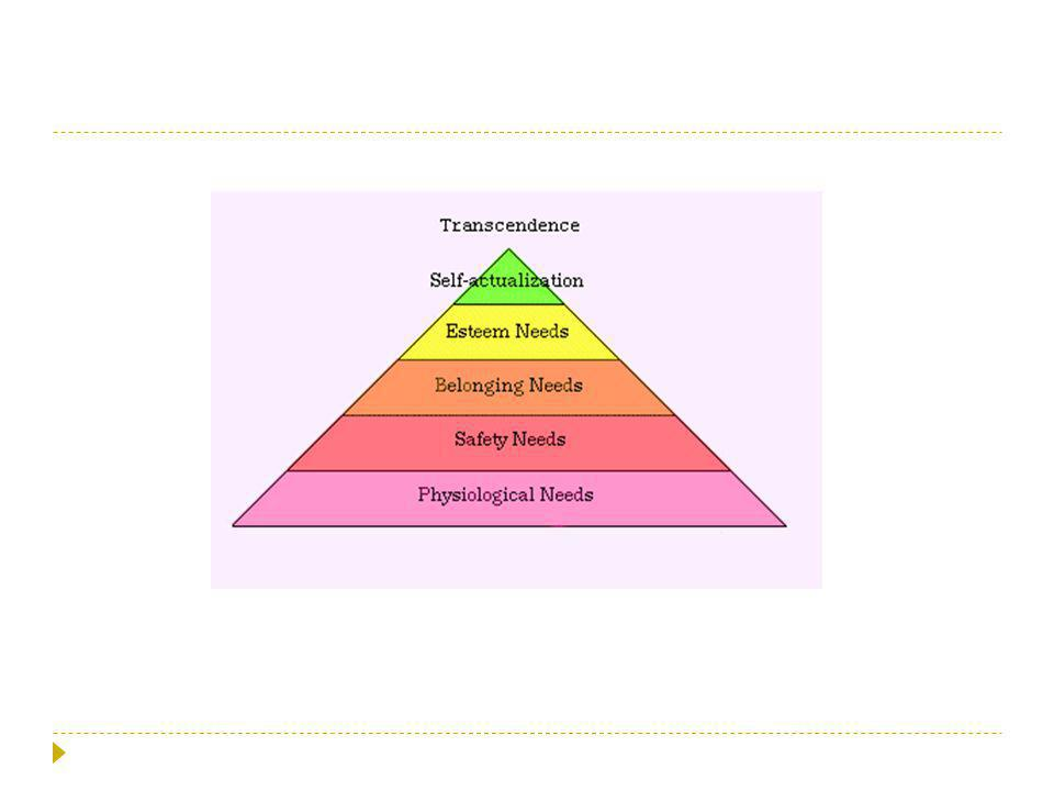 Choice Theory Dr.William Glasser- psychiatrist developed choice theory.