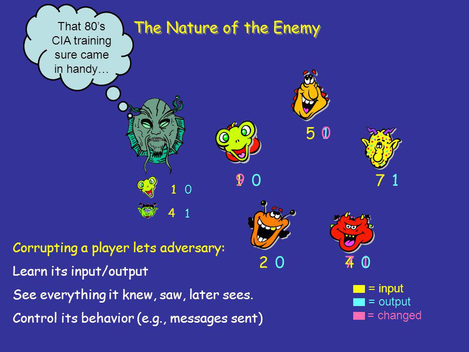 1 The Nature of the Enemy 5 24 5 71 1 00 109 7 0 1 4 0 1 Corrupting a player lets adversary: Learn its input/output See everything it knew, saw, later sees.