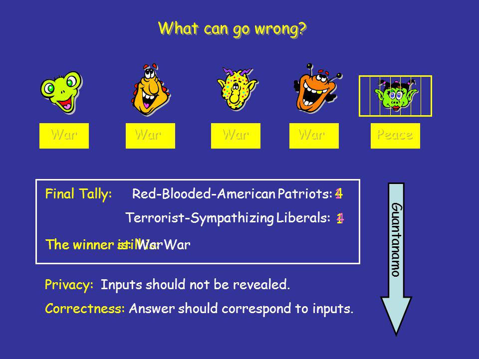 The winner still is: War Final Tally: Red-Blooded-American Patriots: Terrorist-Sympathizing Liberals: What can go wrong.