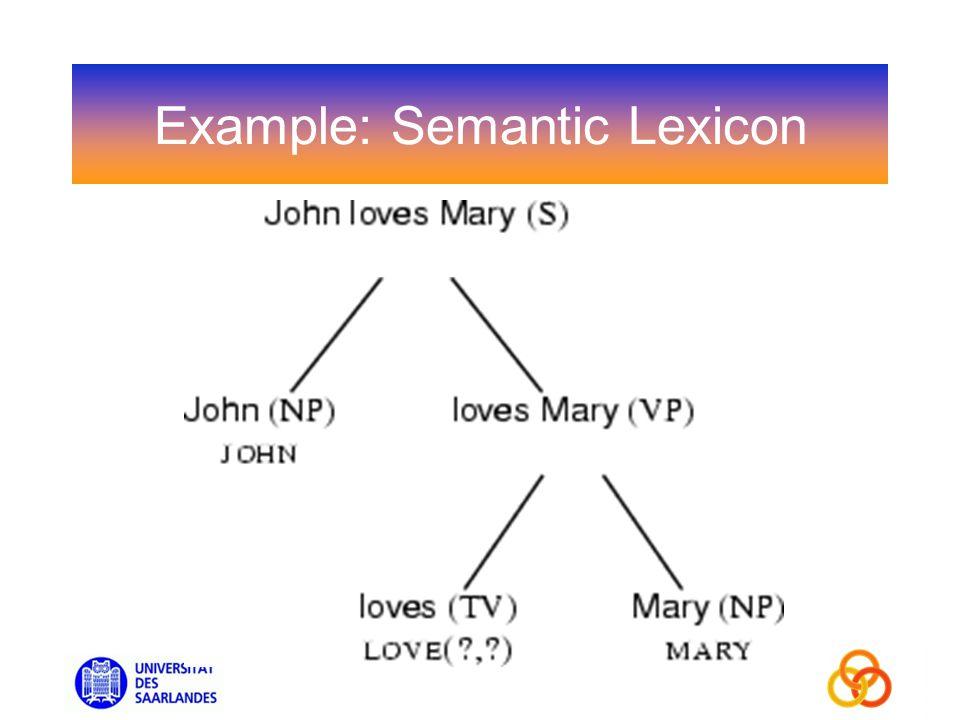 Example: Semantic Lexicon