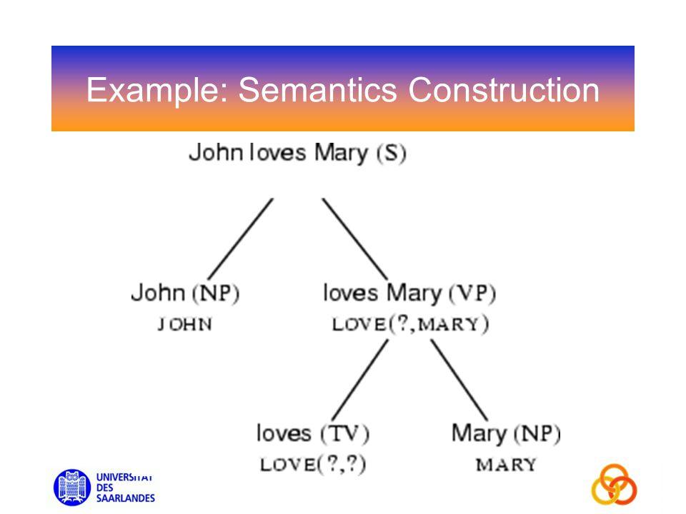Example: Semantics Construction