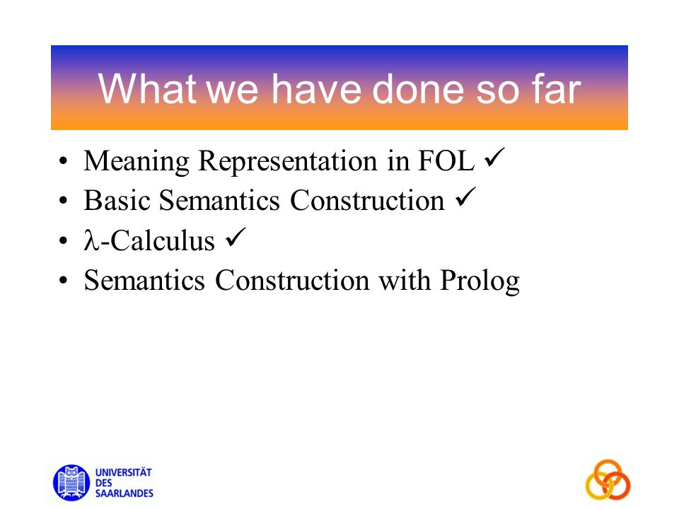 What we have done so far Meaning Representation in FOL Basic Semantics Construction -Calculus Semantics Construction with Prolog