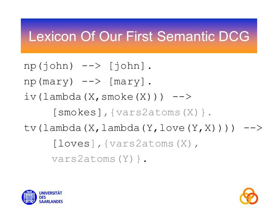 Lexicon Of Our First Semantic DCG np(john) --> [john].