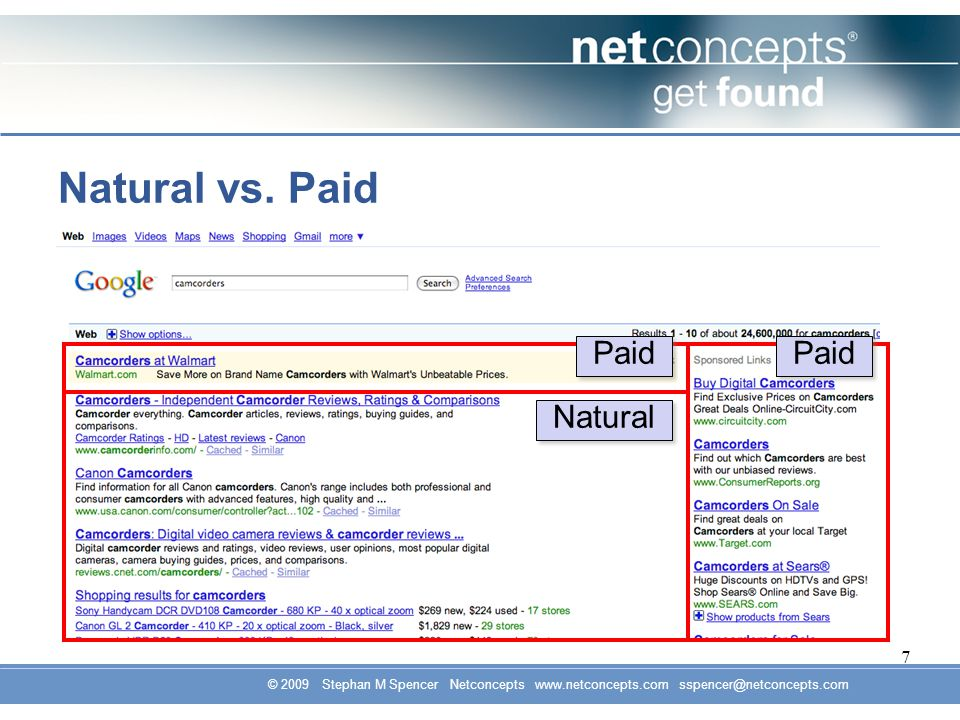 © 2009 Stephan M Spencer Netconcepts www.netconcepts.com sspencer@netconcepts.com Natural vs.