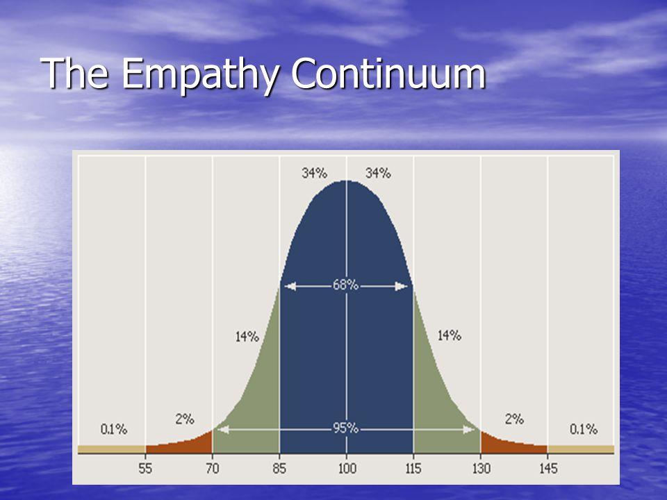 The Empathy Continuum