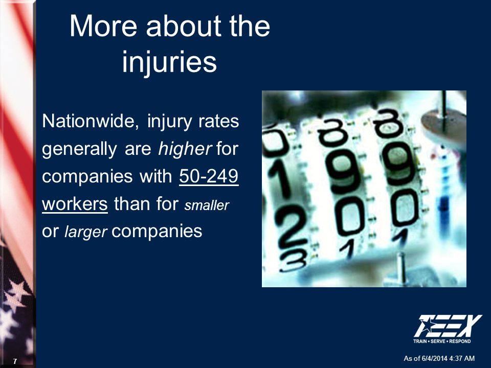 As of 6/4/2014 4:37 AM 7 More about the injuries Nationwide, injury rates generally are higher for companies with 50-249 workers than for smaller or l
