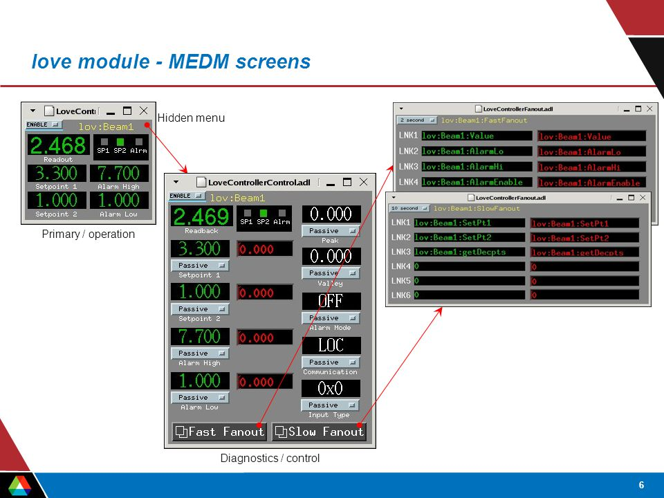 6 love module - MEDM screens Hidden menu Primary / operation Diagnostics / control