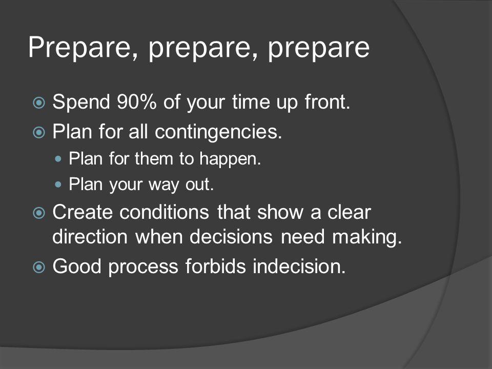 Prepare, prepare, prepare Spend 90% of your time up front.