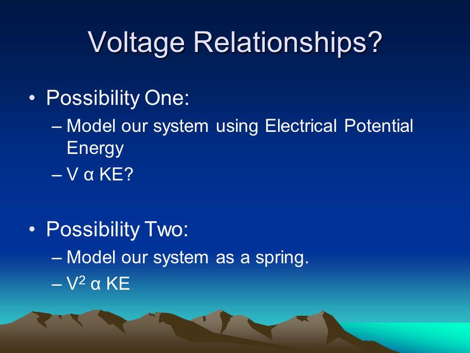 Voltage Relationships.