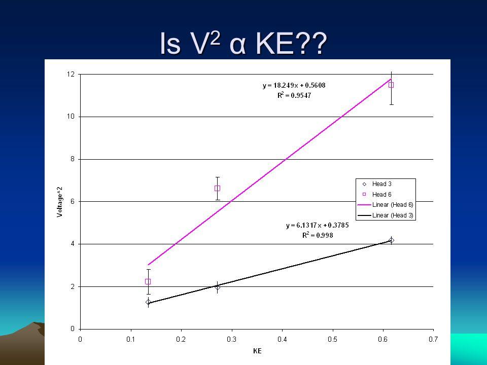 Is V 2 α KE