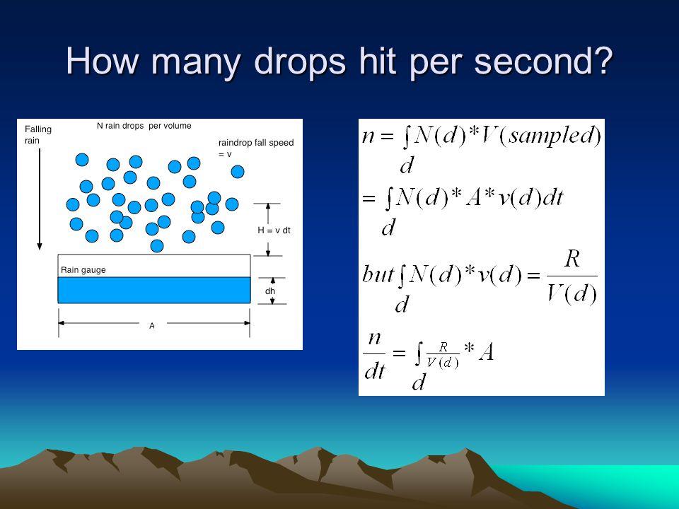 How many drops hit per second