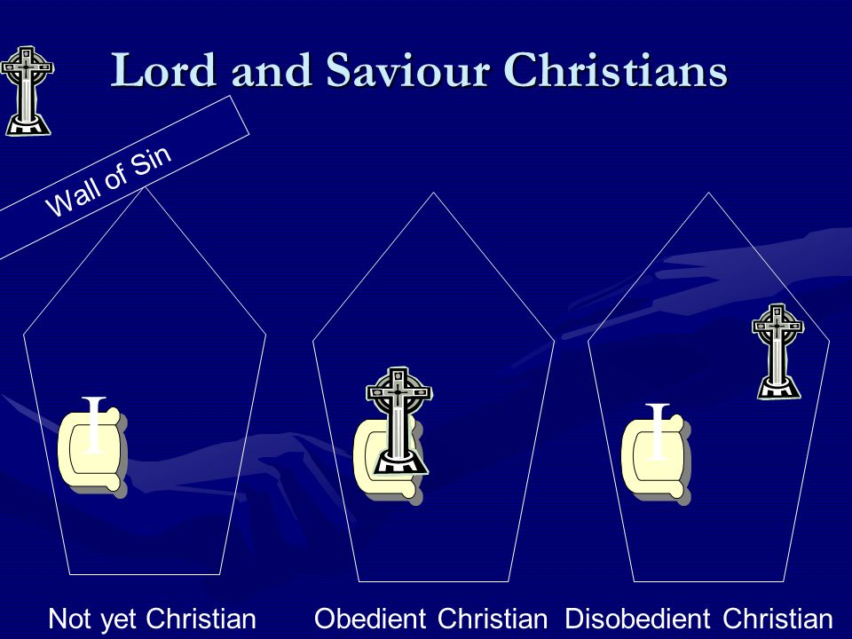 Lord and Saviour Christians Not yet ChristianObedient ChristianDisobedient Christian Wall of Sin I I