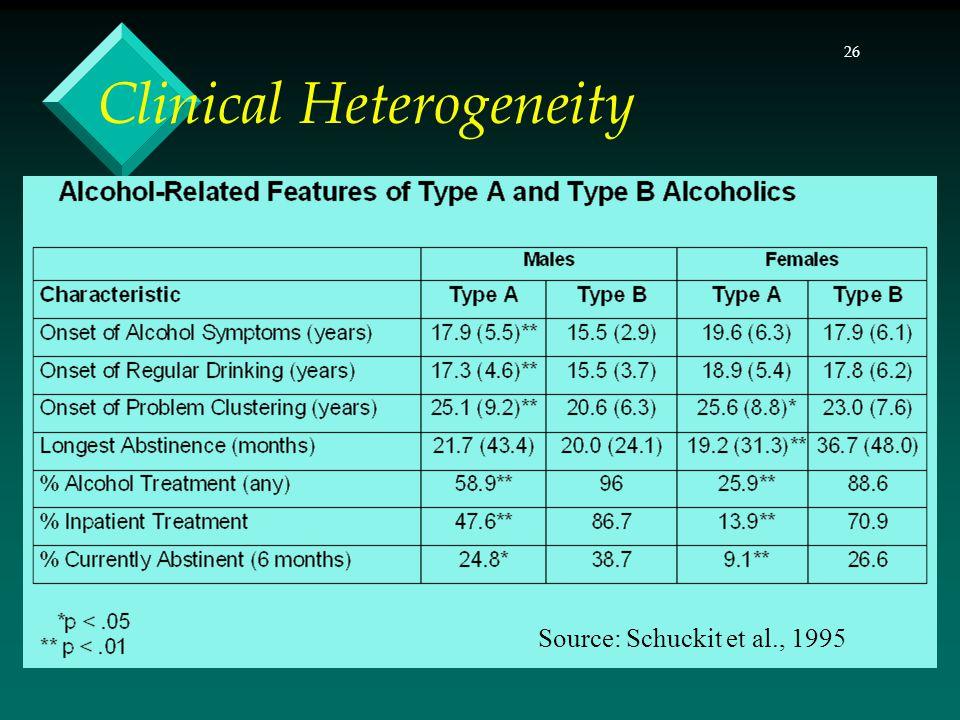 26 Source: Schuckit et al., 1995 Clinical Heterogeneity