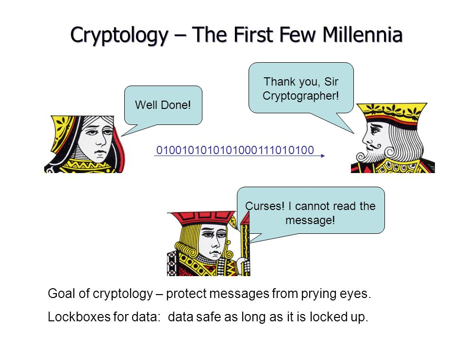 Goal of cryptology – protect messages from prying eyes.
