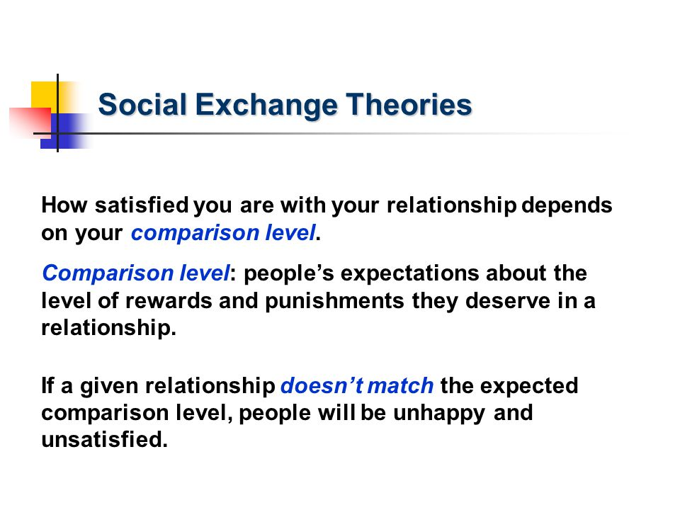 Social Exchange Theories How satisfied you are with your relationship depends on your comparison level. Comparison level: peoples expectations about t