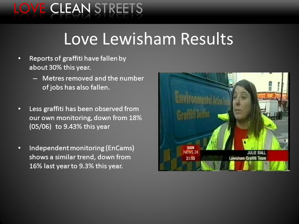 Love Lewisham Results Reports of graffiti have fallen by about 30% this year.