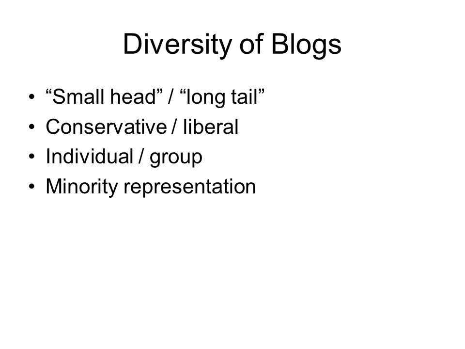 Diversity of Blogs Small head / long tail Conservative / liberal Individual / group Minority representation