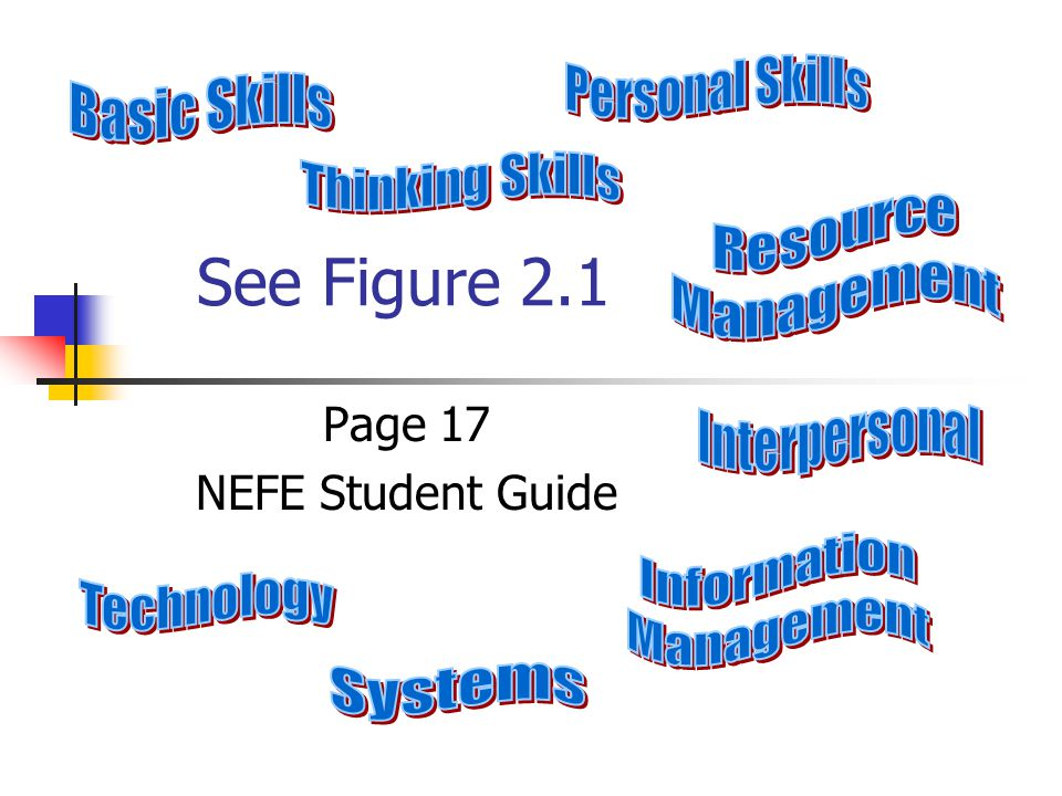 See Figure 2.1 Page 17 NEFE Student Guide