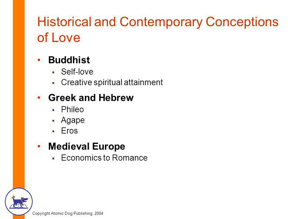 Copyright Atomic Dog Publishing, 2004 Historical and Contemporary Conceptions of Love Buddhist Self-love Creative spiritual attainment Greek and Hebrew Phileo Agape Eros Medieval Europe Economics to Romance