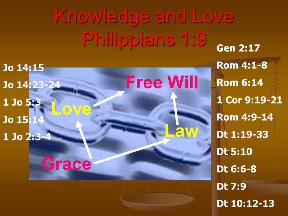 Knowledge and Love Philippians 1:9 Love Law Free Will Gen 2:17 Rom 4:1-8 Rom 6:14 1 Cor 9:19-21 Rom 4:9-14 Dt 1:19-33 Dt 5:10 Dt 6:6-8 Dt 7:9 Dt 10:12-13 Grace Jo 14:15 Jo 14:23-24 1 Jo 5:3 Jo 15:14 1 Jo 2:3-4
