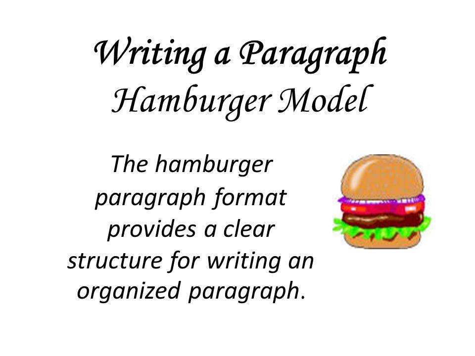 Writing a Paragraph Hamburger Model The hamburger paragraph format provides a clear structure for writing an organized paragraph.