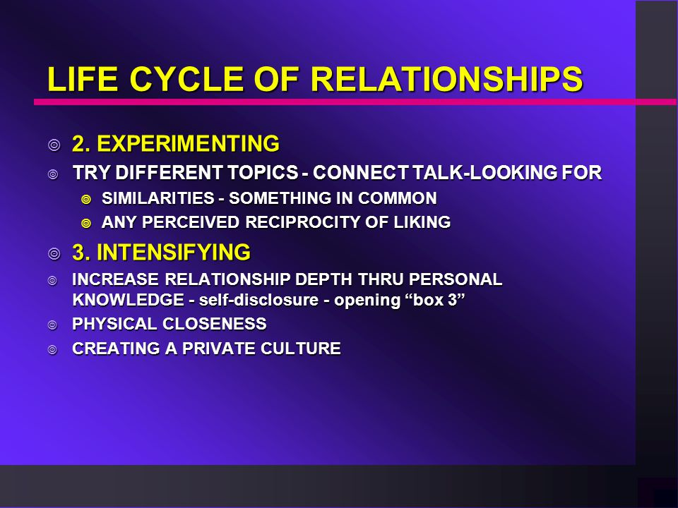 LIFE CYCLE OF RELATIONSHIPS COMING TOGETHER COMING TOGETHER 1. INITIATING 1. INITIATING INVITATIONAL COMMUNICATION: SCAN EACH OTHER FOR INTEREST - WAT