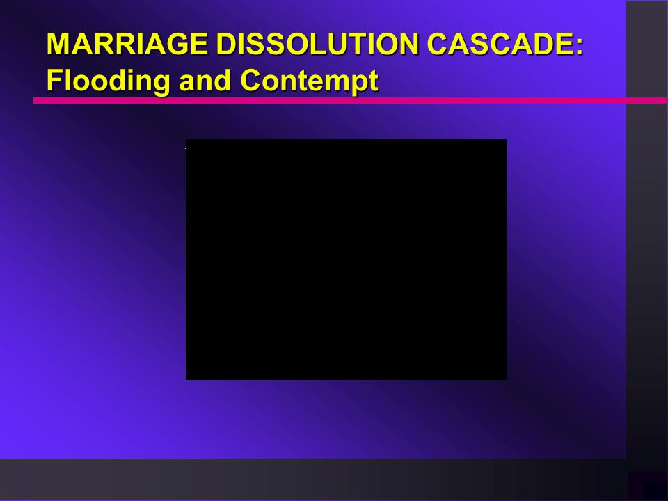 MARRIAGE DISSOLUTION CASCADE: Flooding and Contempt VIDEO EXAMPLE
