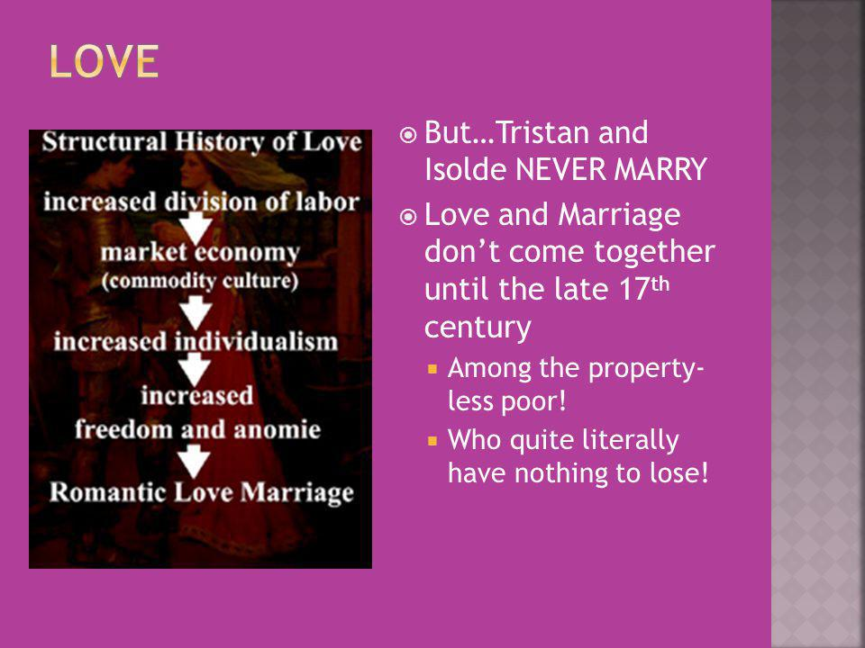 But…Tristan and Isolde NEVER MARRY Love and Marriage dont come together until the late 17 th century Among the property- less poor.