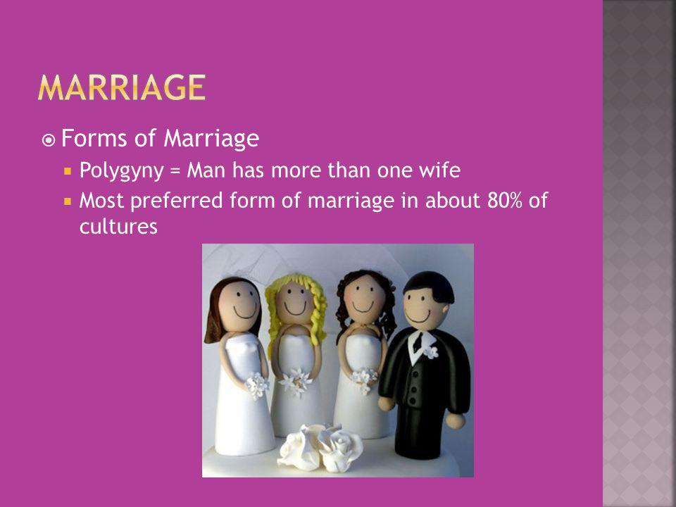 Forms of Marriage Polygyny = Man has more than one wife Most preferred form of marriage in about 80% of cultures