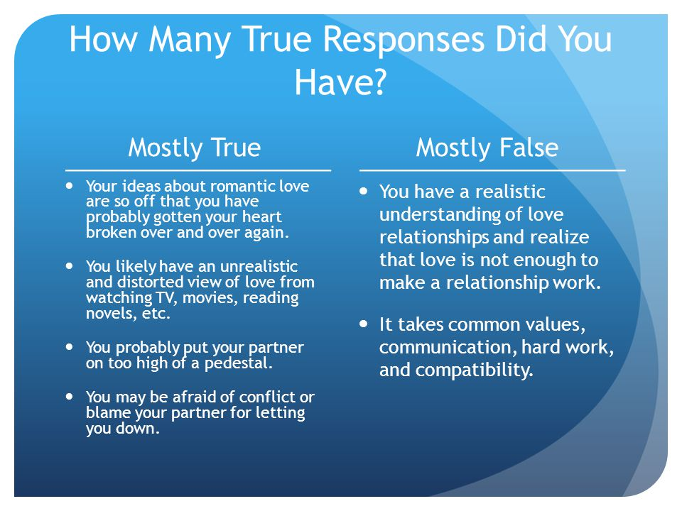 Compatibility: How you resonate with your partner in different areas of life 1.