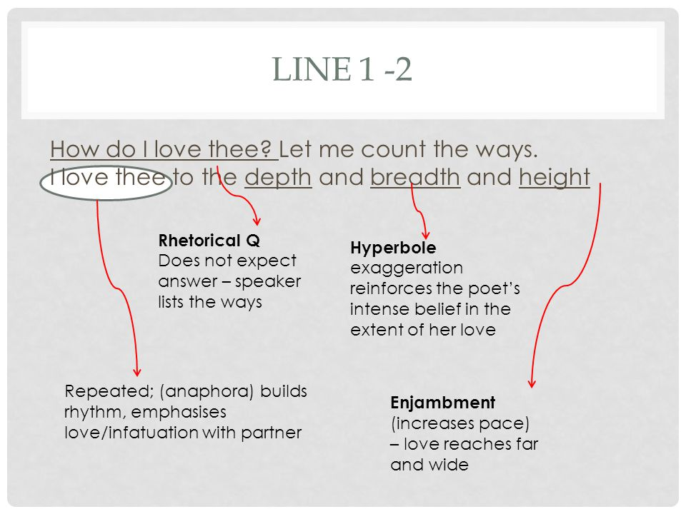 LINE 1 -2 How do I love thee.Let me count the ways.